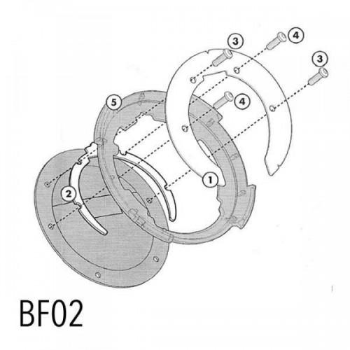 BF 02 ( APRILIA,TRIUMPH )